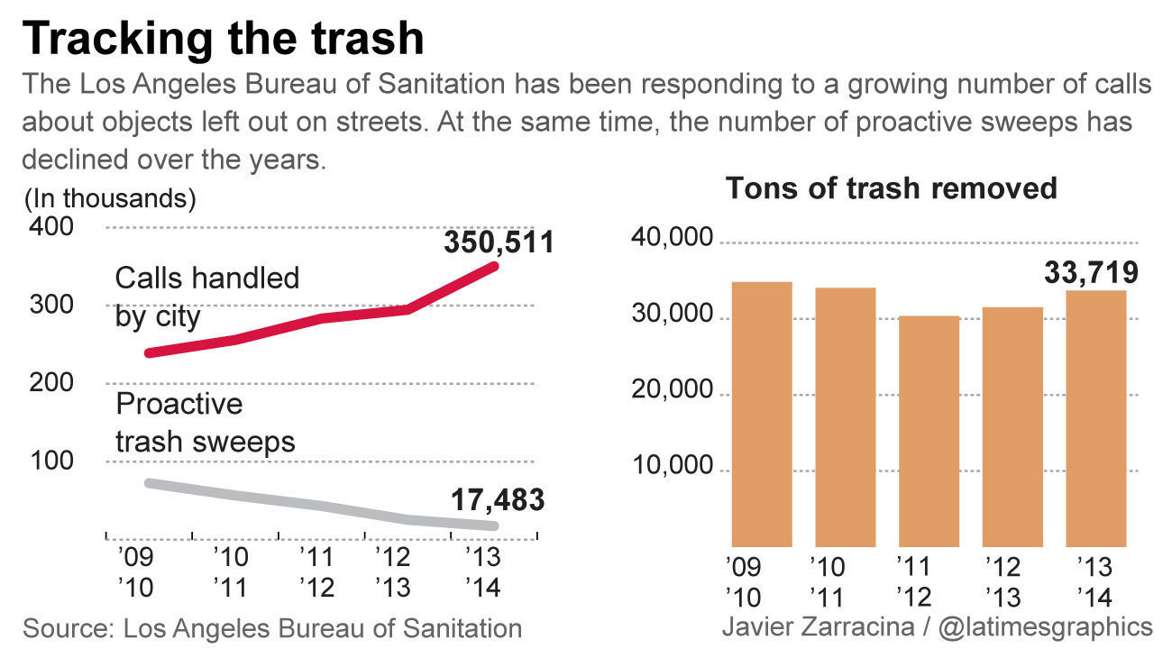 A narrative analysis of garbage laws