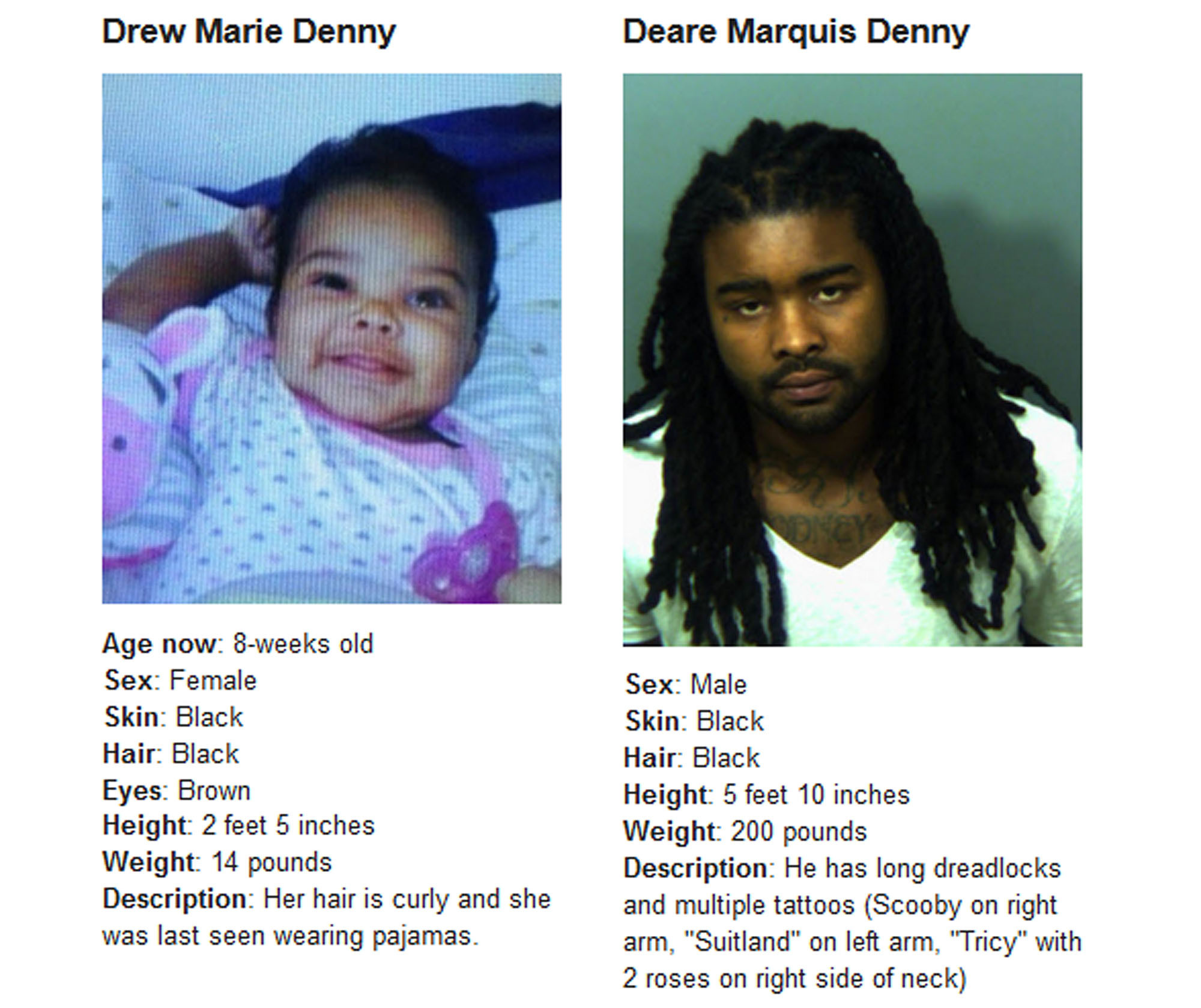 Amber Alert canceled: Montgomery Co  man who abducted baby