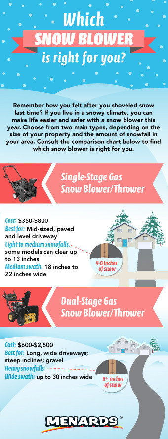 Which snow blower is right for you? - Chicago Tribune