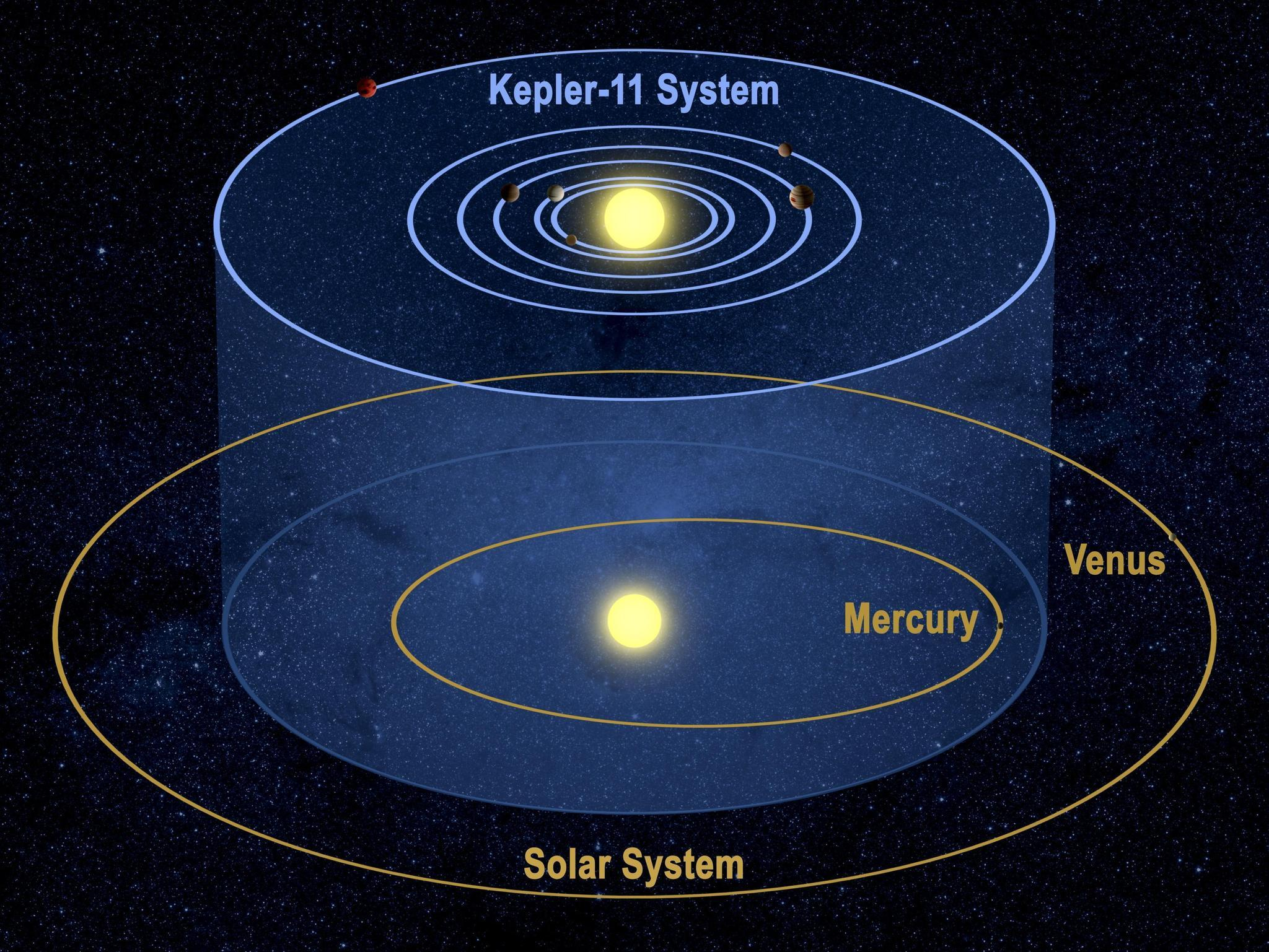 Young Jupiter wiped out solar system's early inner planets ...