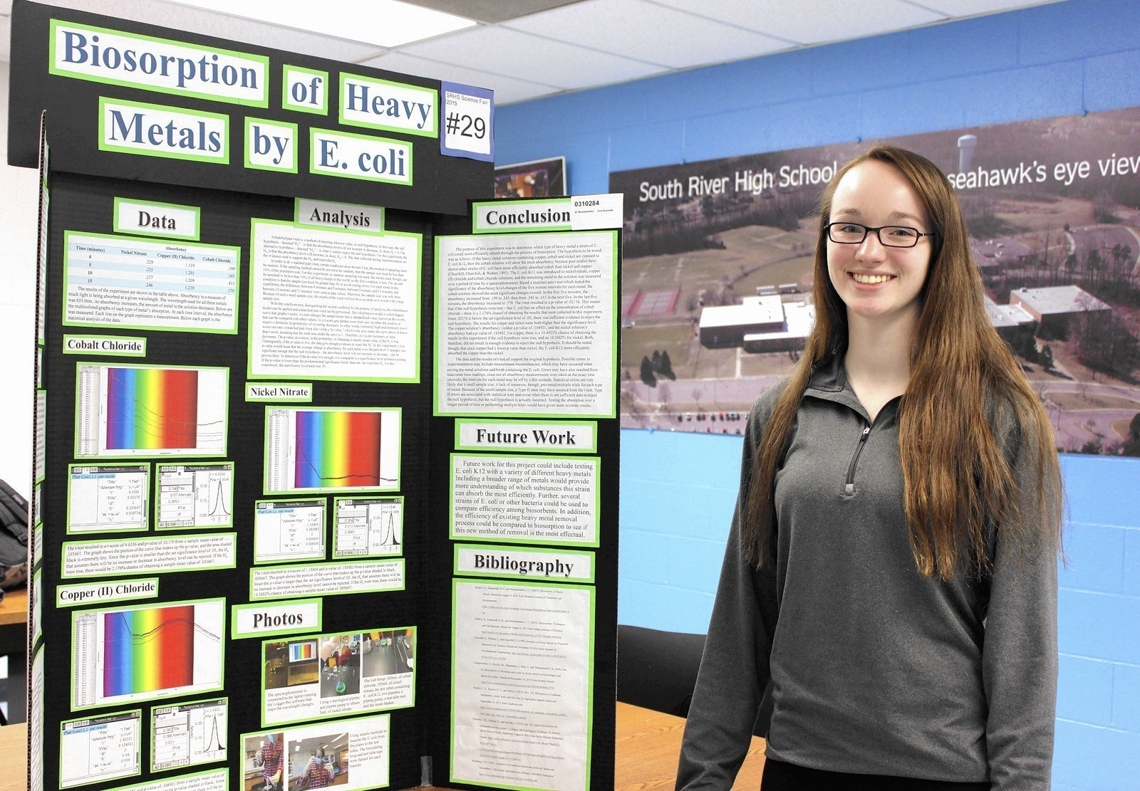 High school science fair project questioning
