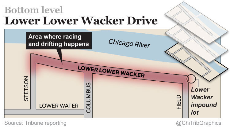 Racing on lower Lower Wacker (map) - Chicago Tribune