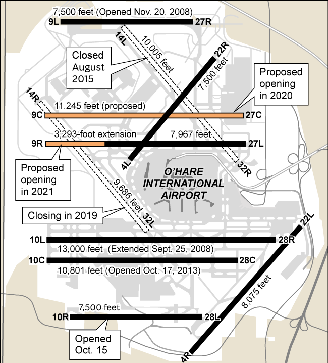 Ord Airport Map Map of new runway opened at O'Hare airport   Chicago Tribune Ord Airport Map