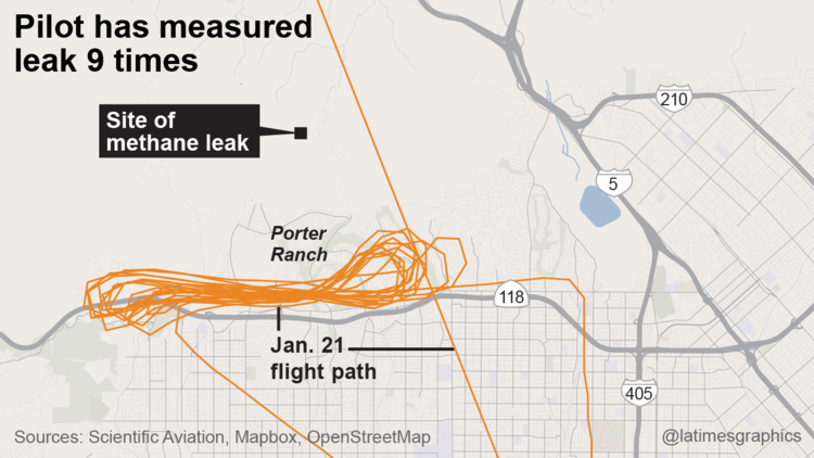 Pilot has measured leak 9 times