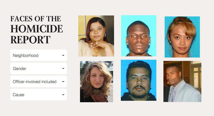 Here are the faces of L A  County's homicide victims - The Homicide