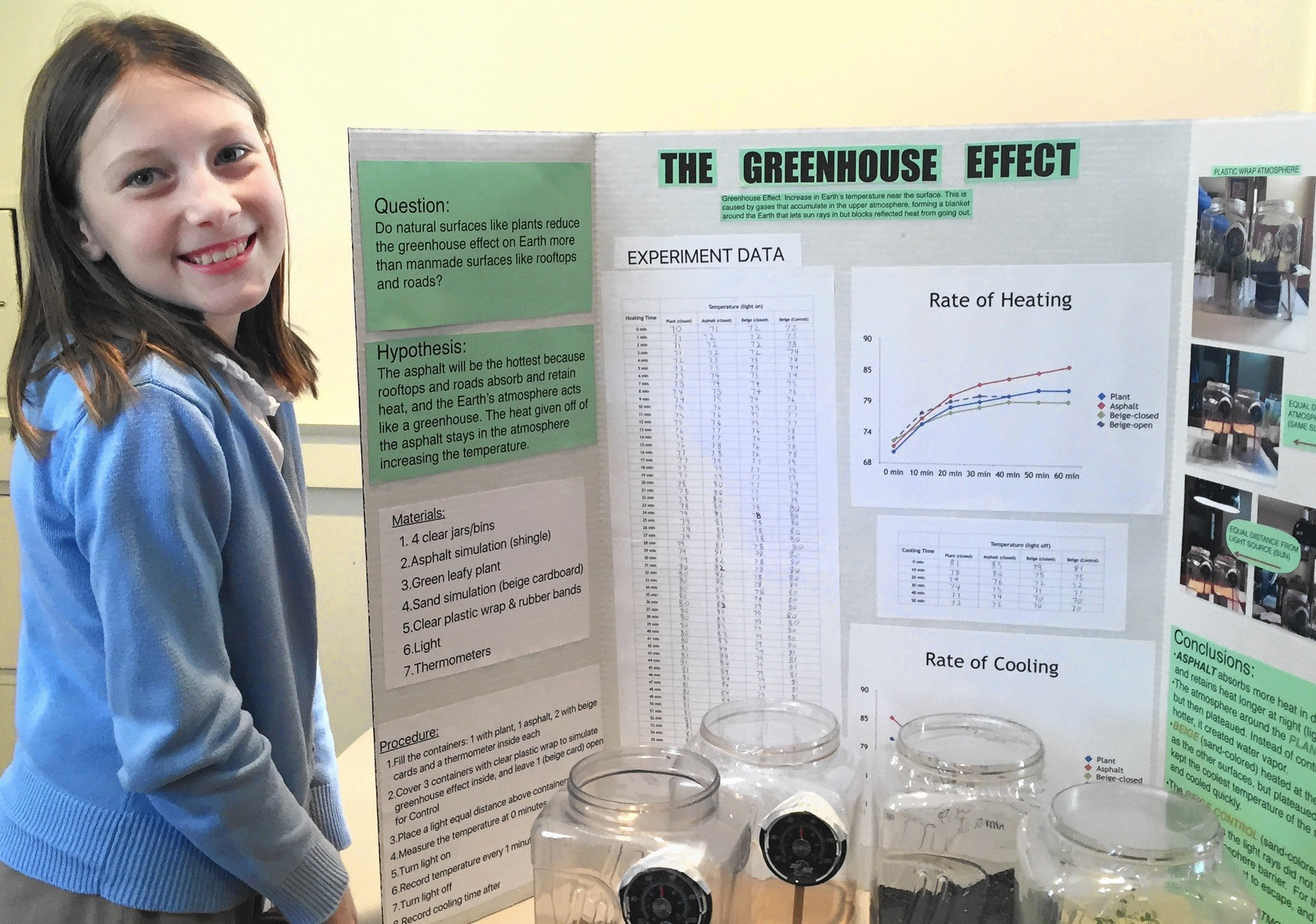 Greenhouse Effect Science Fair Project