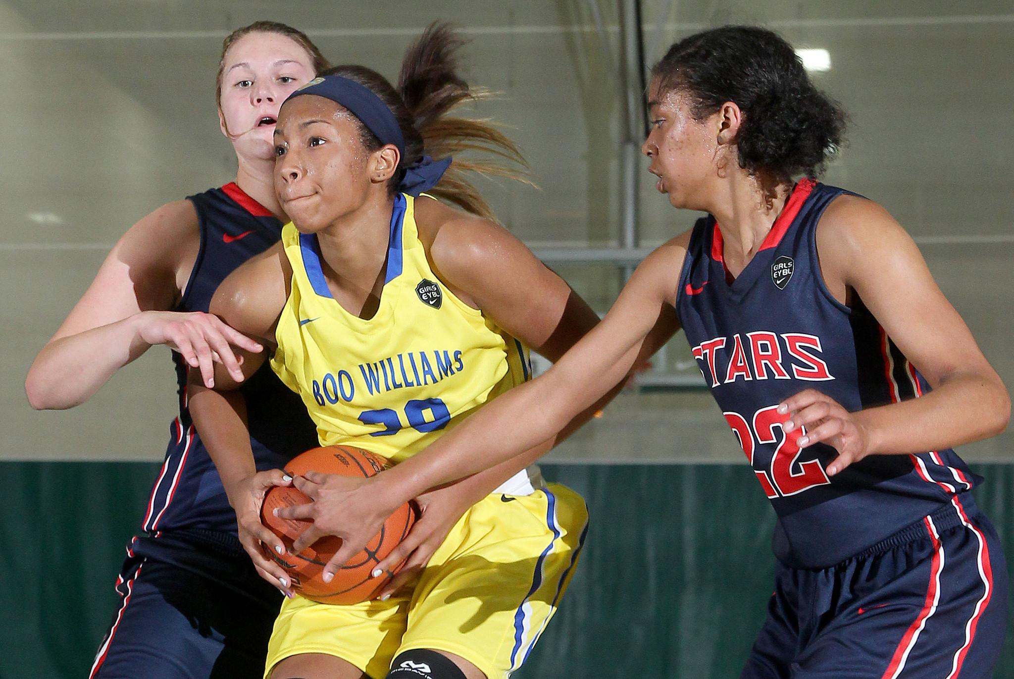 Nike Elite Youth Invitational – Ohio Youth Girls Basketball