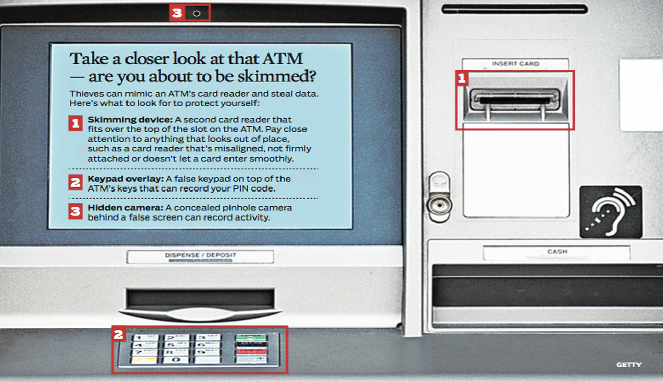 Forum on this topic: How to Spot an ATM Skimmer, how-to-spot-an-atm-skimmer/