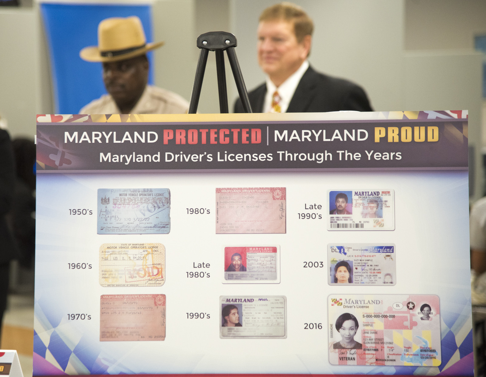 new maryland drivers license requirements