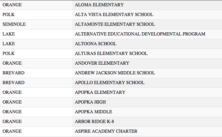interactive database 2016 central florida school grades orlando