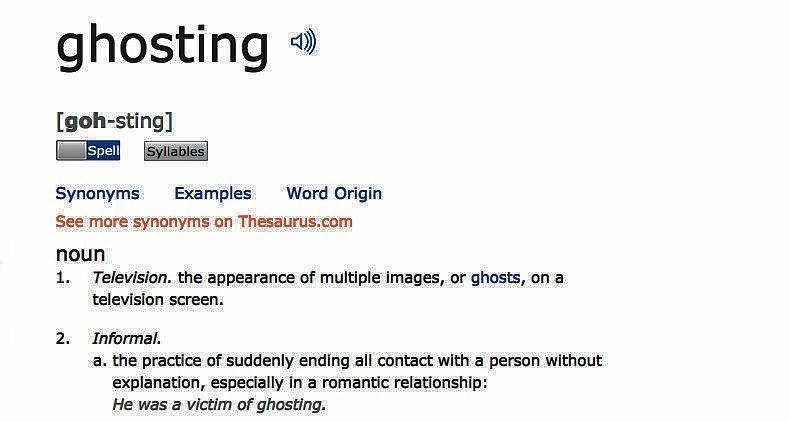 What does the word dating means