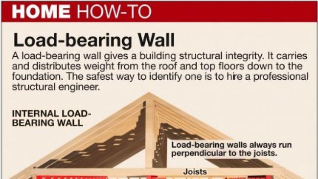 Best Of Basement Load Bearing Wall