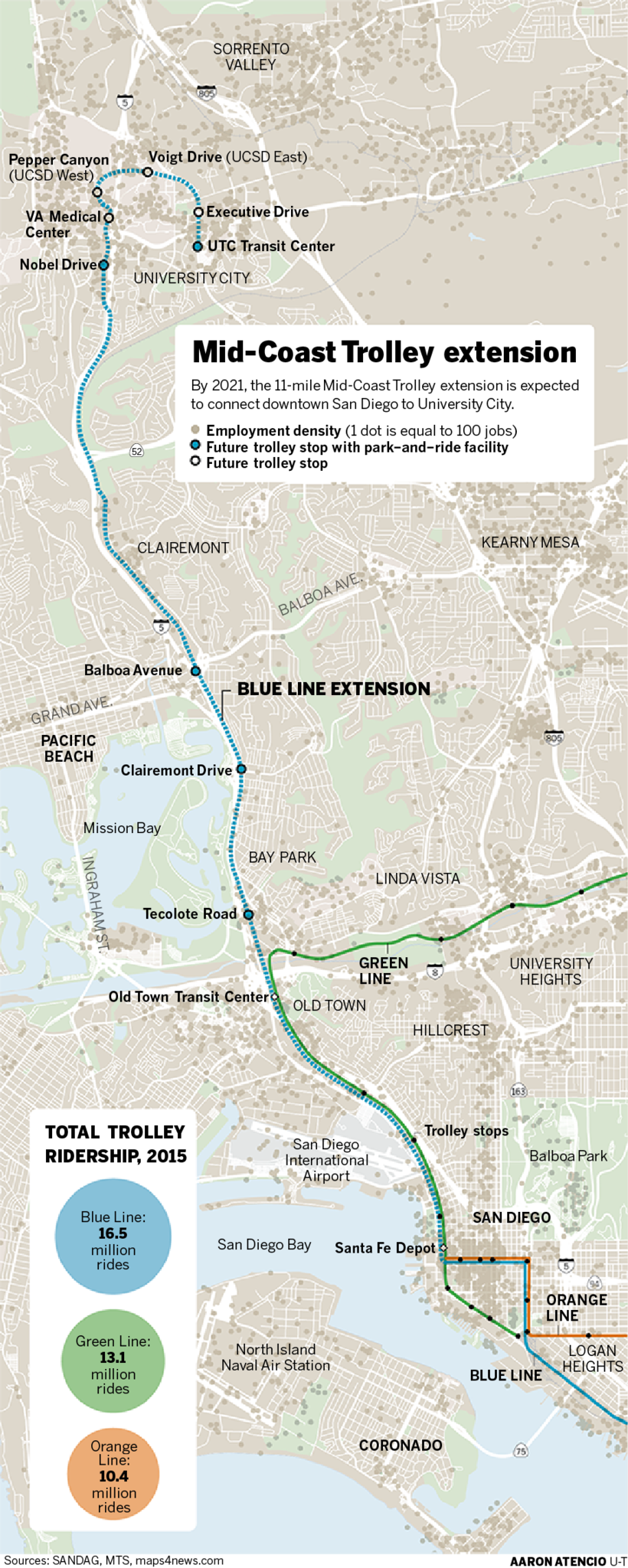 Can $2.1B trolley extension draw new riders, new thinking? - The San ...