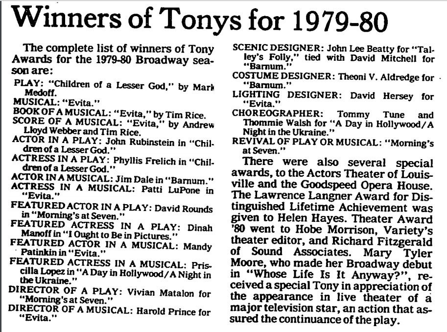 From the June 10, 1980, edition of the New York Times.