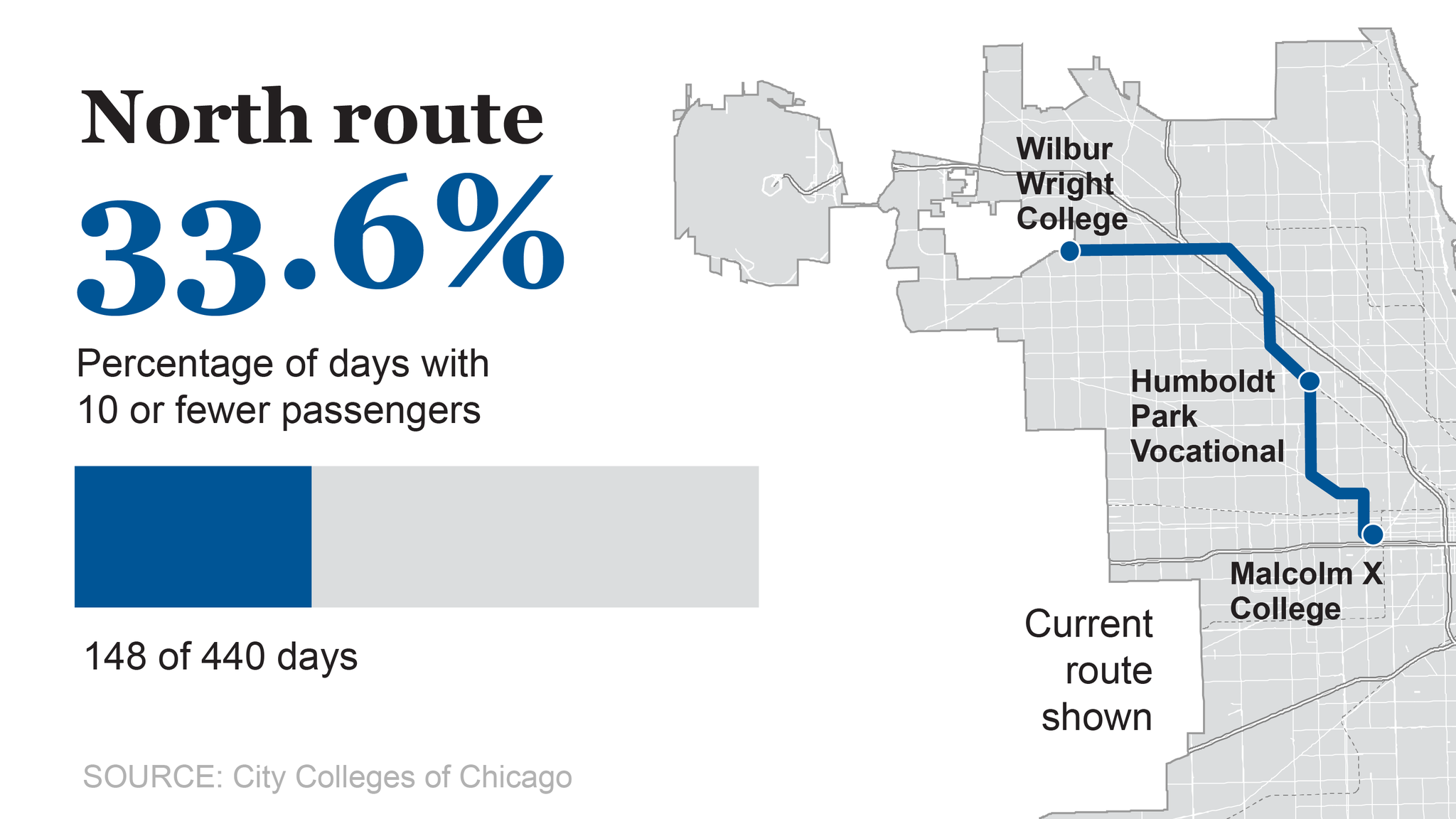 City Colleges Of Chicago Map.Ct Met 0407 City College Shuttle Charts Chicago Tribune