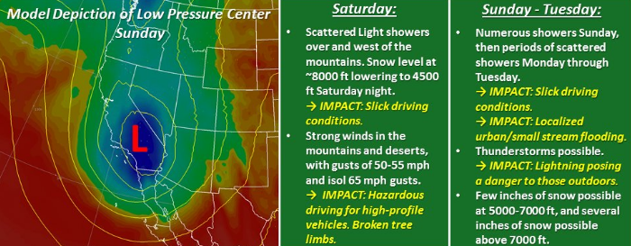The National Weather Service outlines what to expect this weekend.