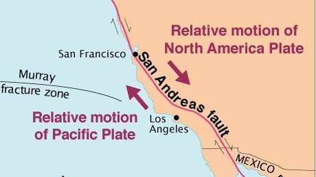 Los Angeles is slowly moving closer to San Francisco as a result of earthquake activity on the San Andreas fault.