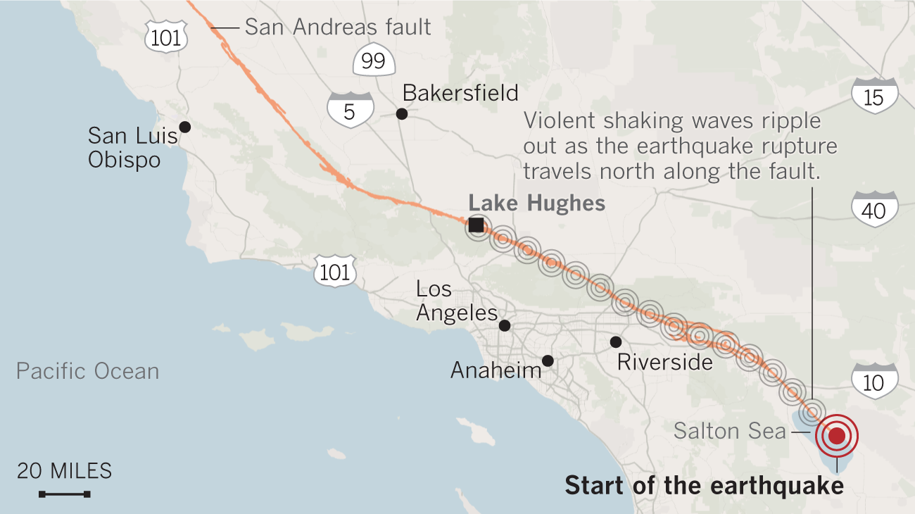 A magnitude 7.8 earthquake could rupture the San Andreas fault between the Salton Sea, close to the Mexican border, through Lake Hughes in Los Angeles County.