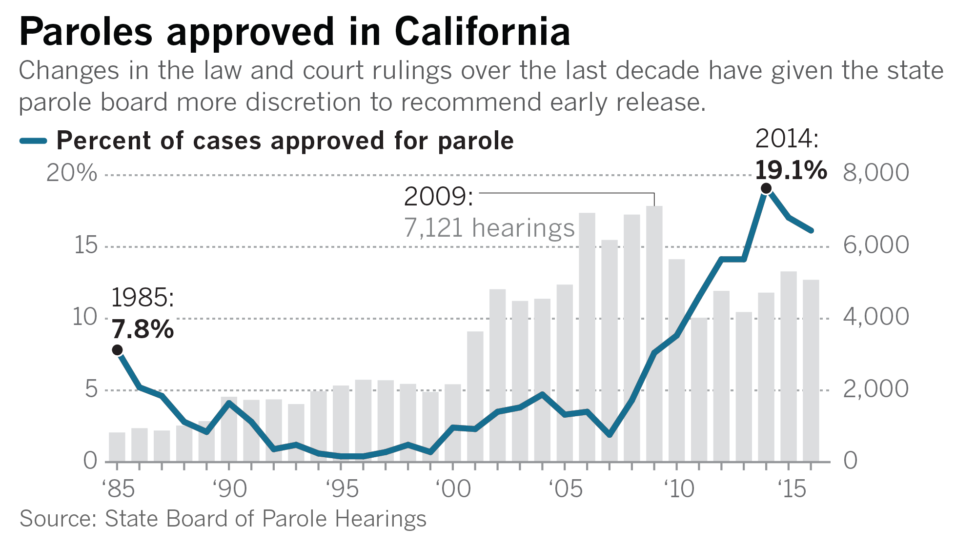 Homelessness and Housing Insecurity Among Former Prisoners