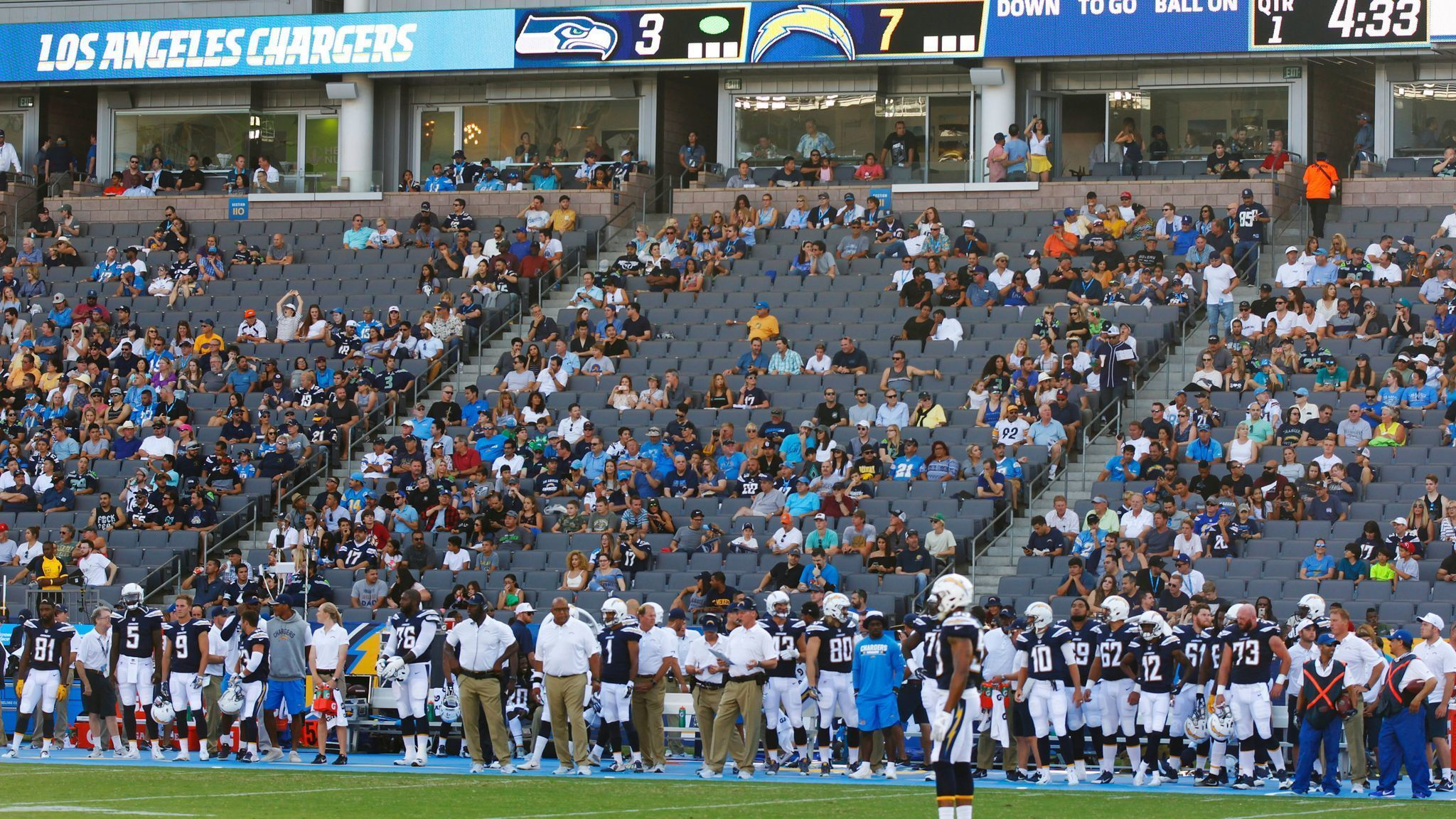 Chargers Unfazed By Small Crowd For Carson Opener The