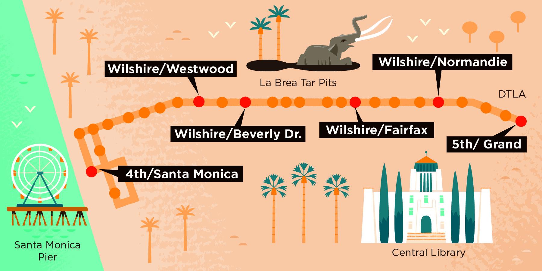 Trip to the beach carless in L.A.