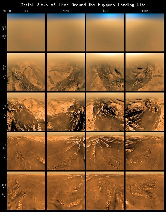 Huygens' views of Titan during its 147-minute descent to the moon's surface.