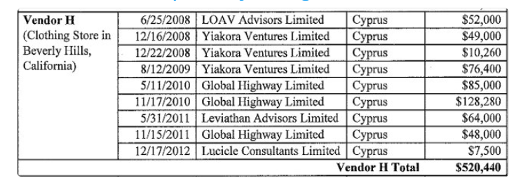 Who is Vendor H? A page from Paul Manafort's indictment.