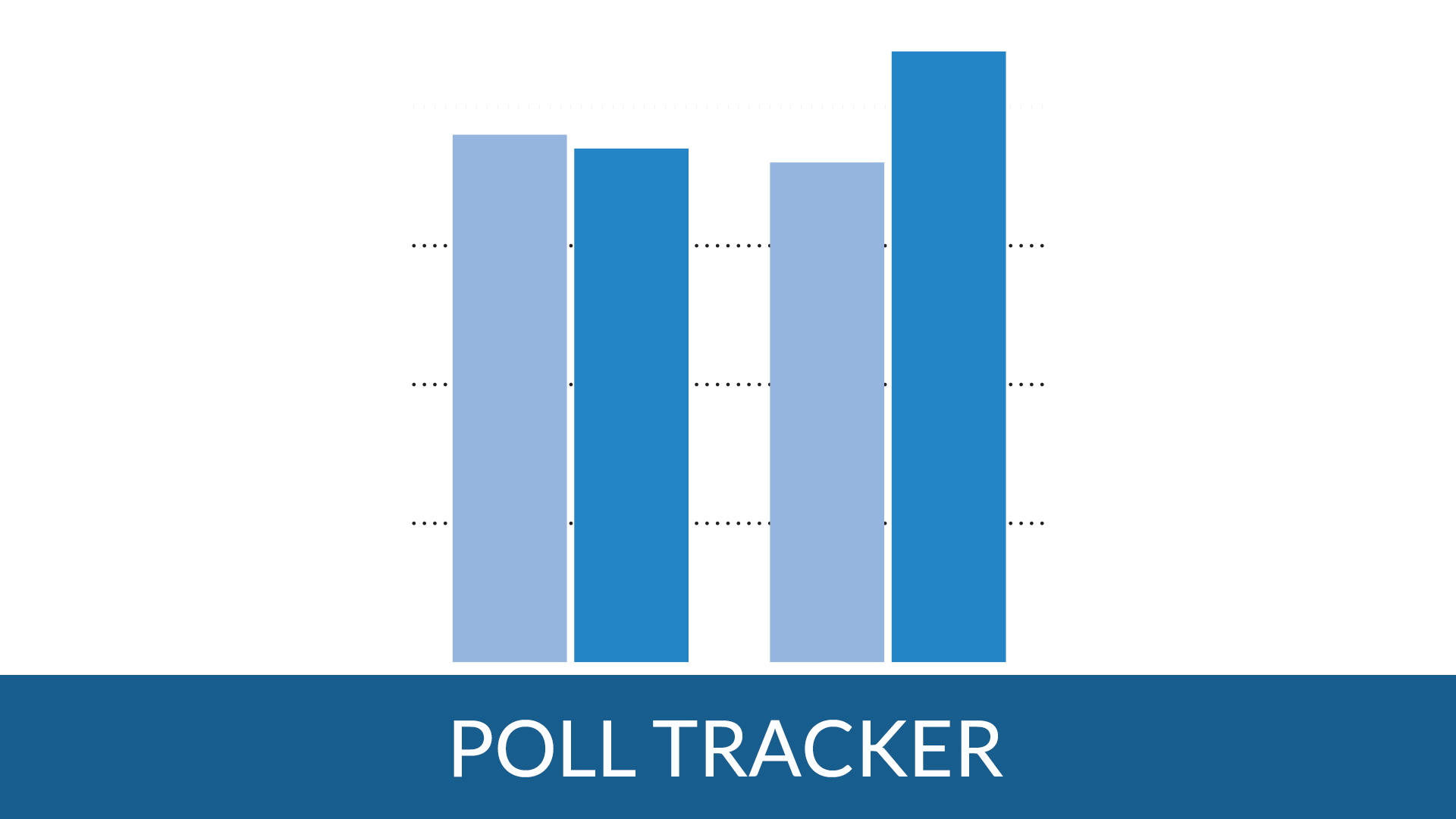 maryland governor s race democratic primary poll tracker