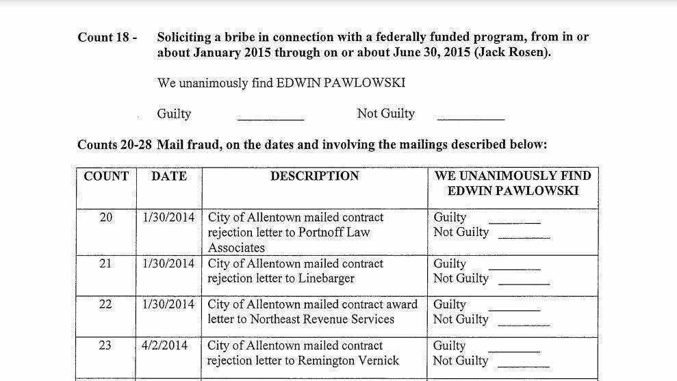 read what the allentown mayor ed pawlowski jury decided on all 54