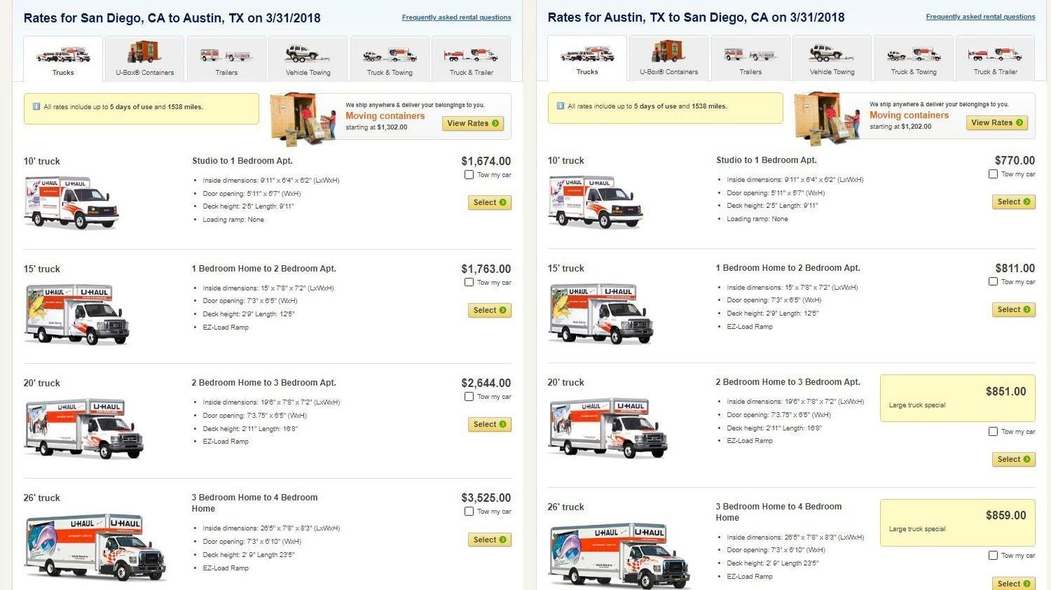 uhaul rental costs
