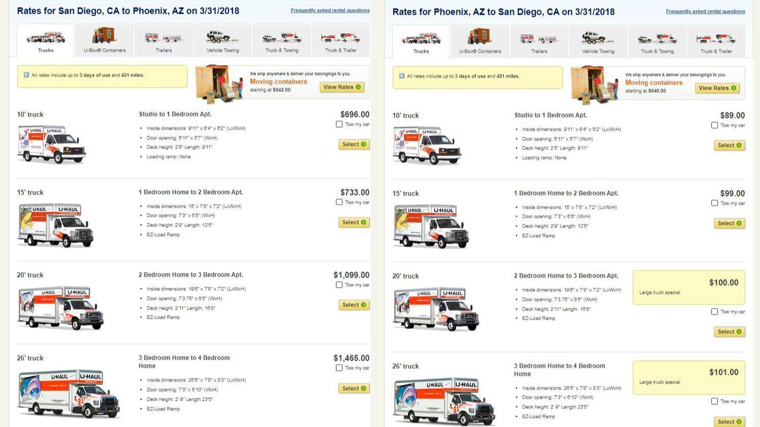 uhaul rental prices