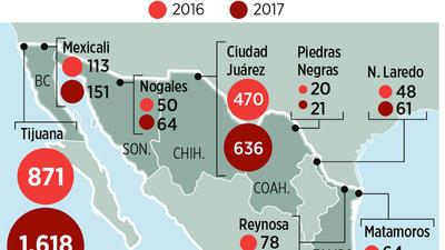 Deportación agrava violencia fronteriza