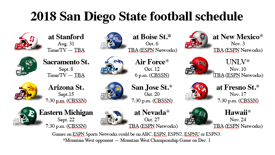 San diego union tribune tv listings