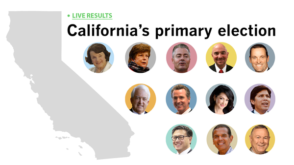 Results from California's primary election