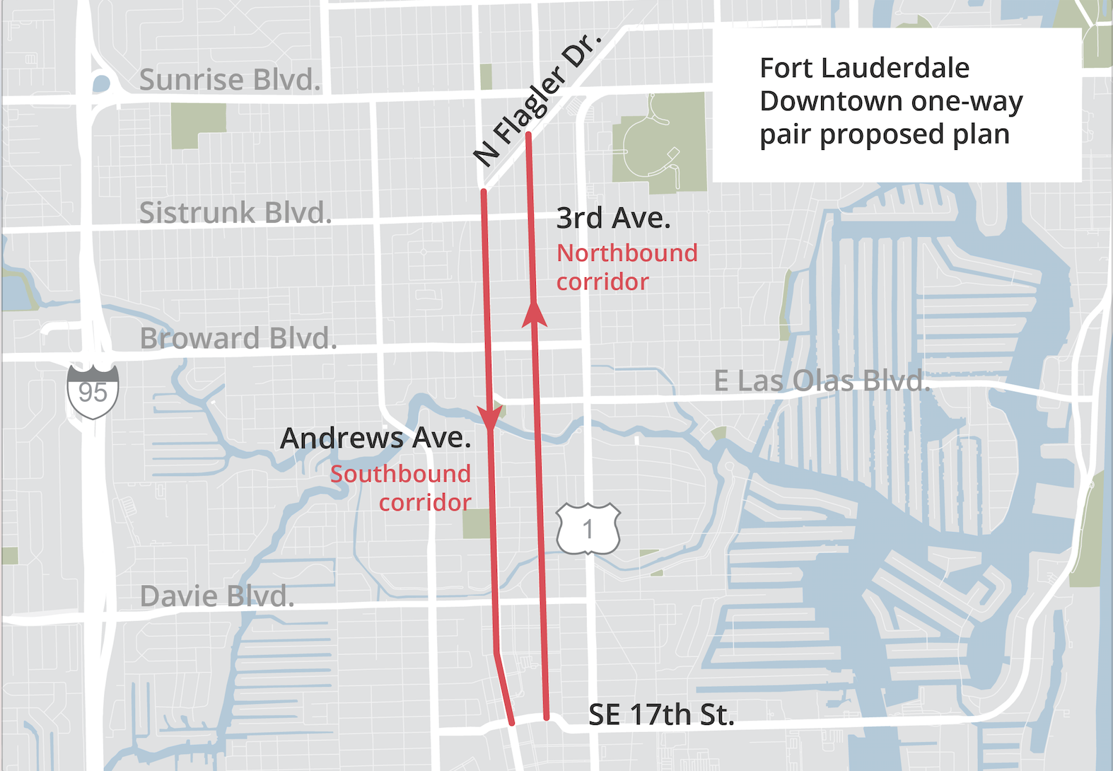 Plan to make Andrews and Third avenues one-way gains steam | Video - Sun  Sentinel