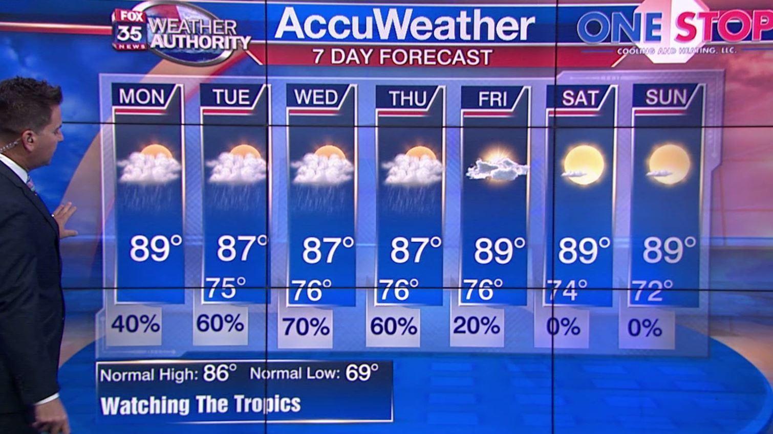 Orlando Weather 40 Percent Chance Of Rain For Columbus Day Orlando Sentinel