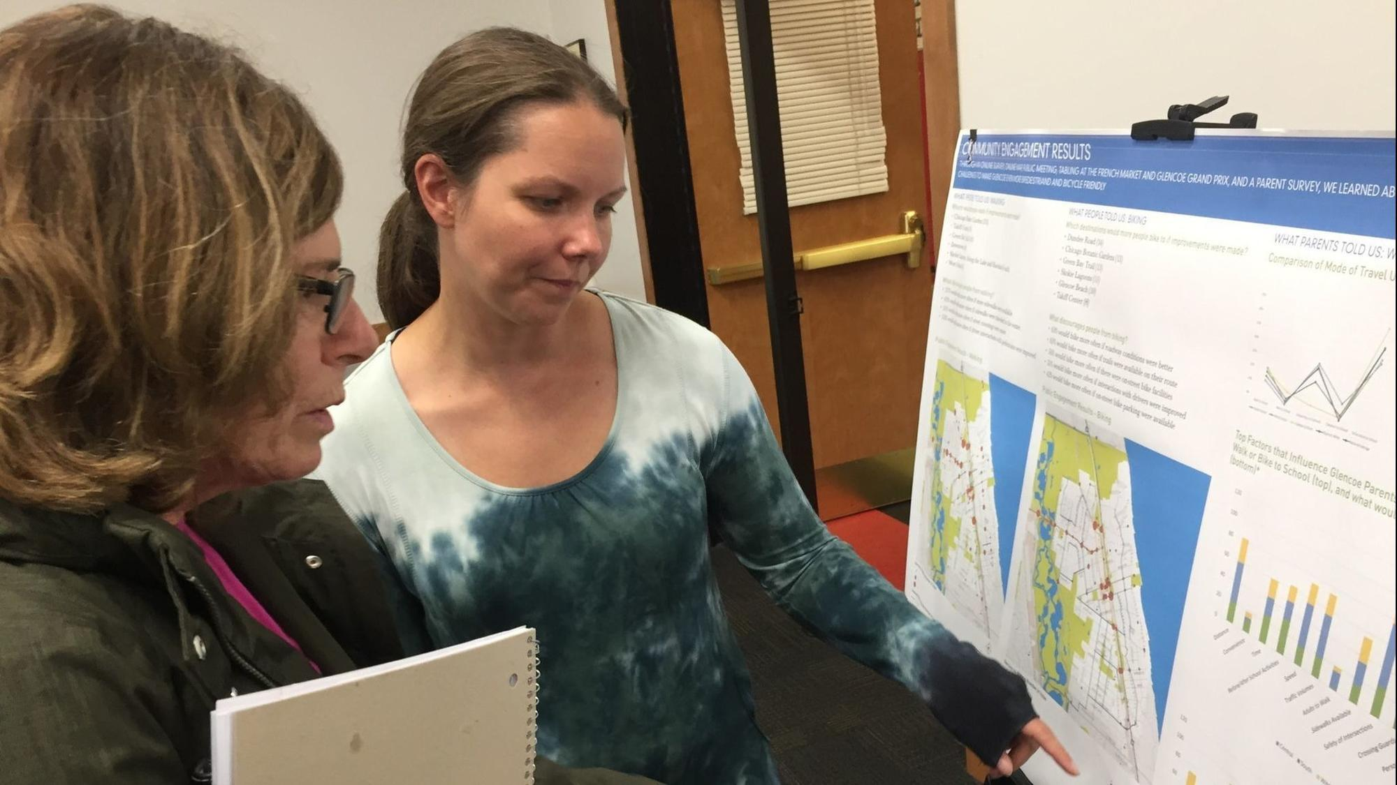 Glencoe gets recommendations for increasing pedestrian, other non-motorized tran...