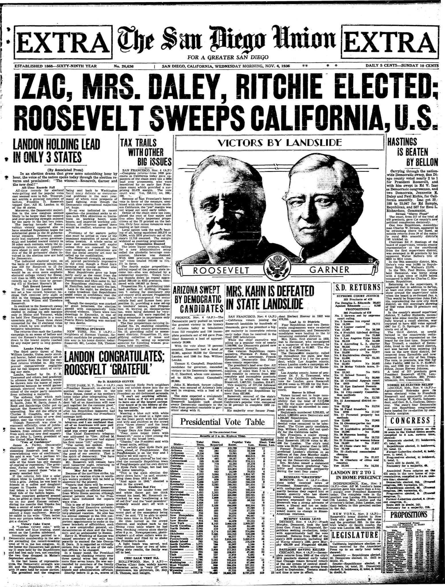 November 4, 1936