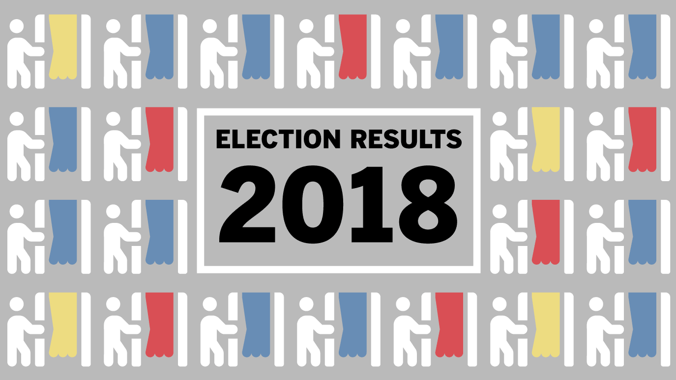 u s midterm election results 2018 los angeles times