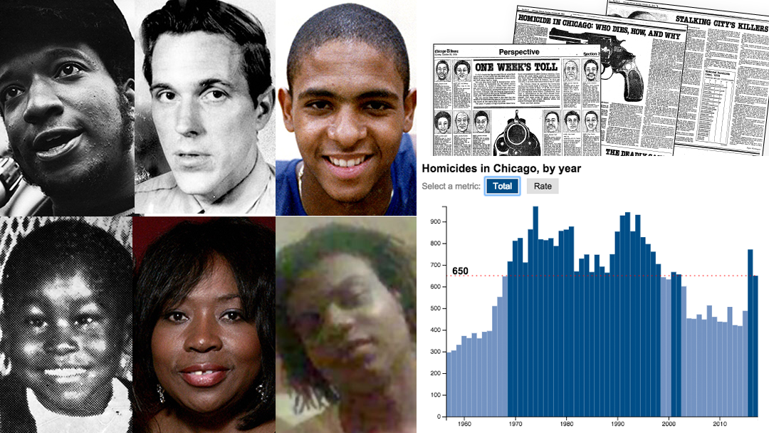 History Of Chicago Homicides Chicago Tribune