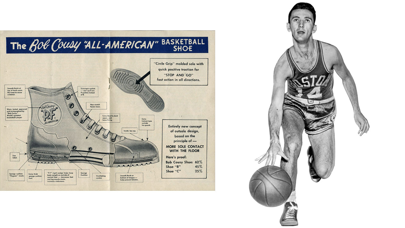 PF Flyers Bob Cousy All-American